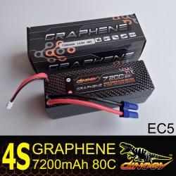 DINOGY GRAPHENE - Batterie Hardcase 4S 7200mAh 80C